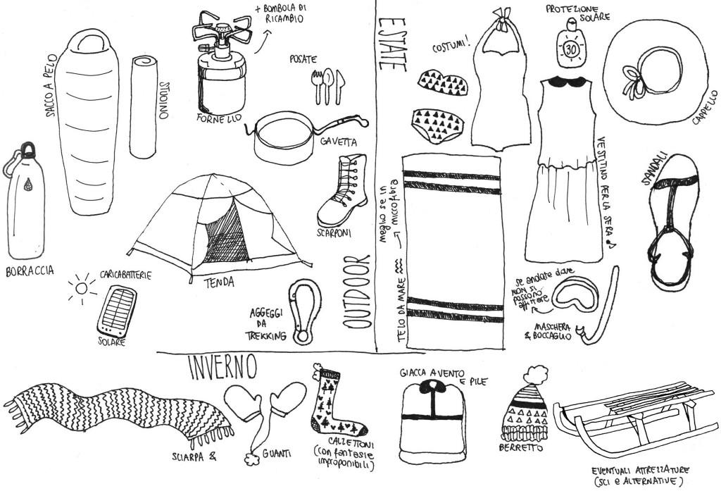 Cosa mettere in valigia? Lista aggiunta estiva - invernale - outdoor