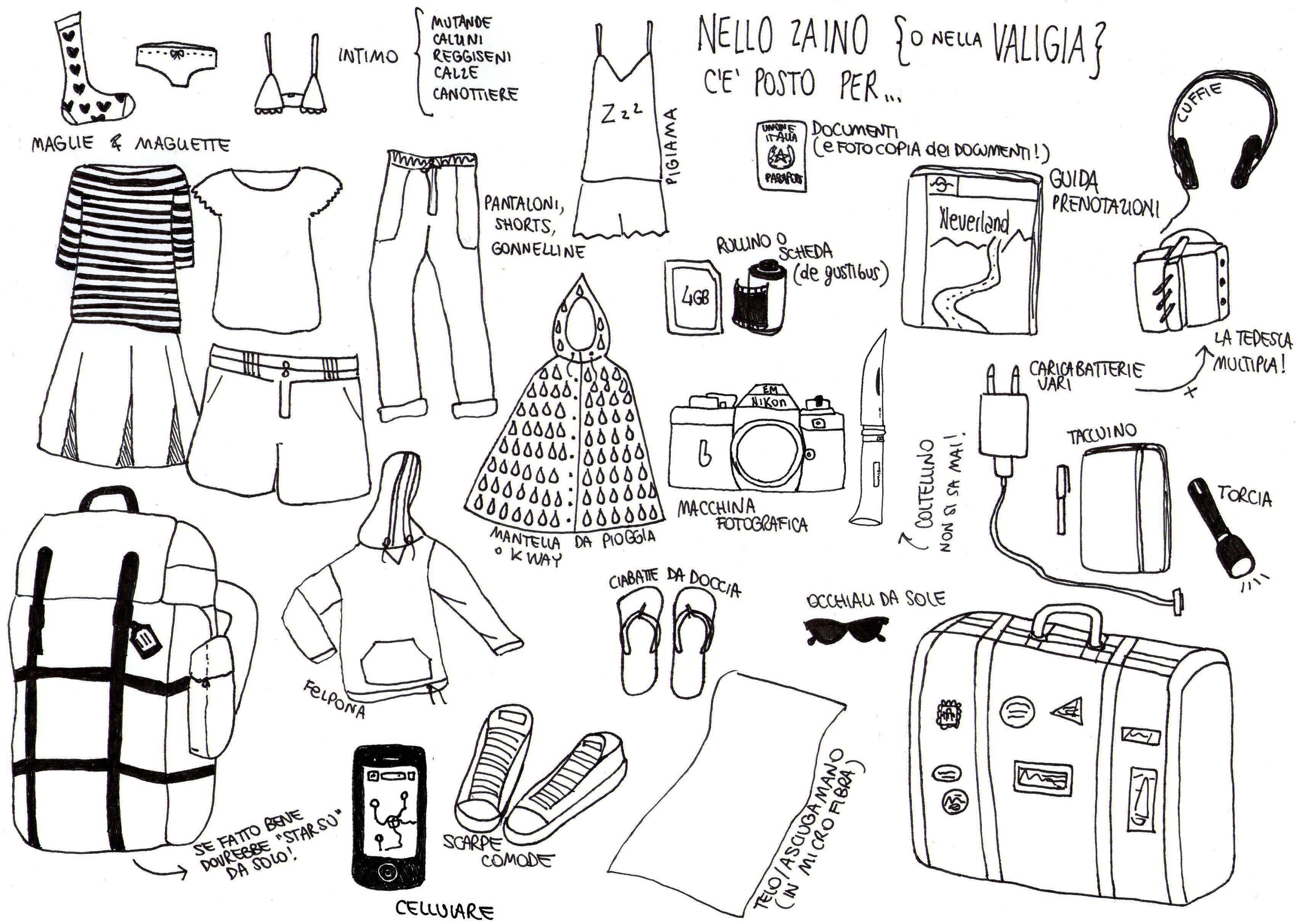 Cosa mettere in valigia liste scaricabili illustrazioni - Cosa portare in vacanza per i bambini ...