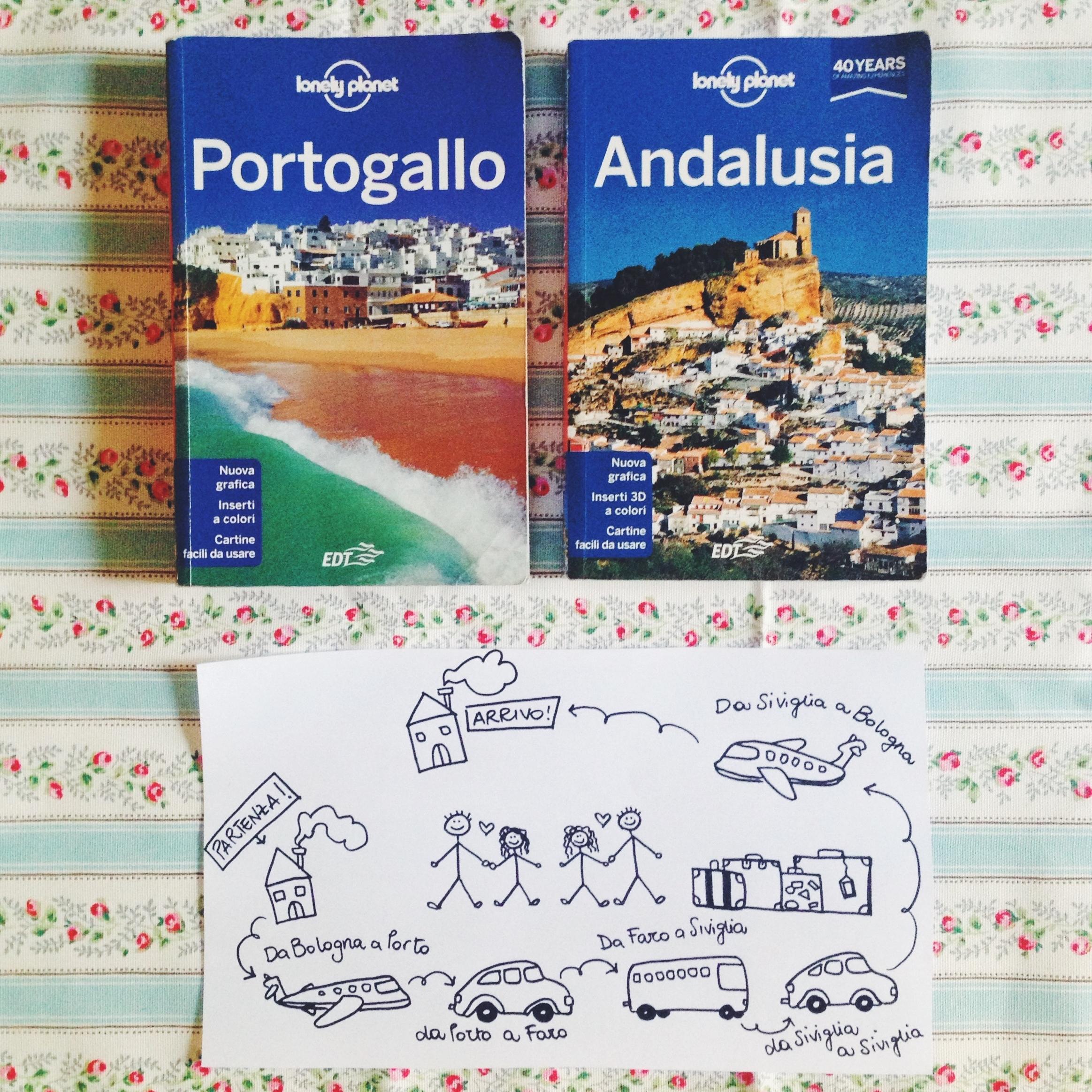 itinerario-due-settimane-portogallo-e-andalusia